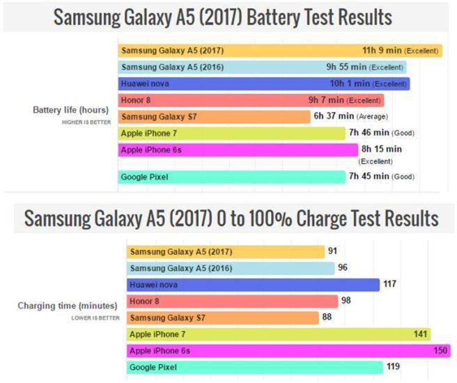 Galaxy-A52017