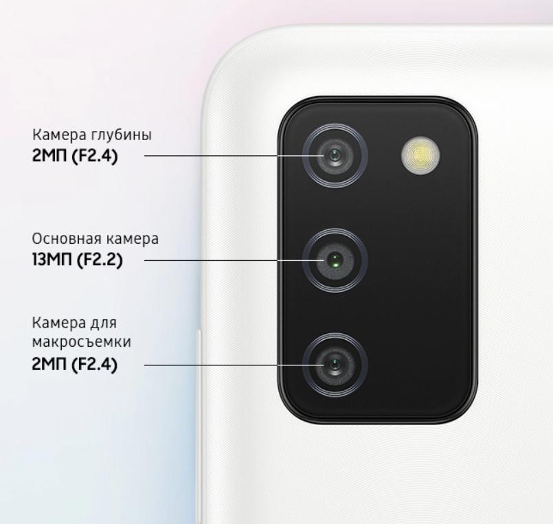 камера Samsung A03s
